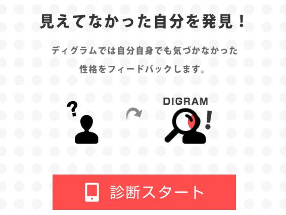 dhiguramu3